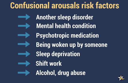 confusional arousals risk factors infographic