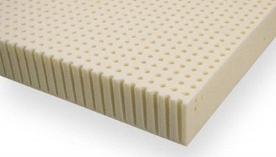 Ultimate Dreams Mattress Topper inside construction