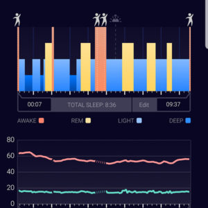 sleep tracker graph
