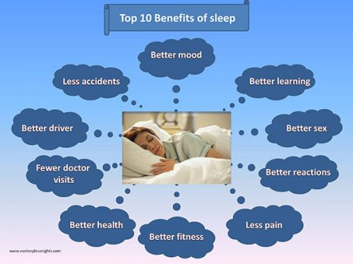 Infographic showing the top 10 benefits of sleep