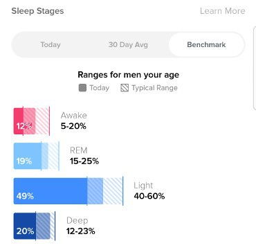 fitbit app benchmark data screenshot