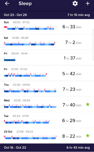 screenshot showing the fitbit app previous week