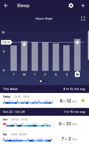 screenshot of my fitbit app sleep data for the last week