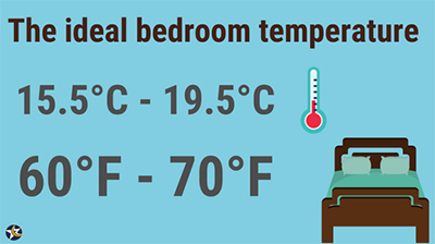 graphic showing the ideal bedroom temperature