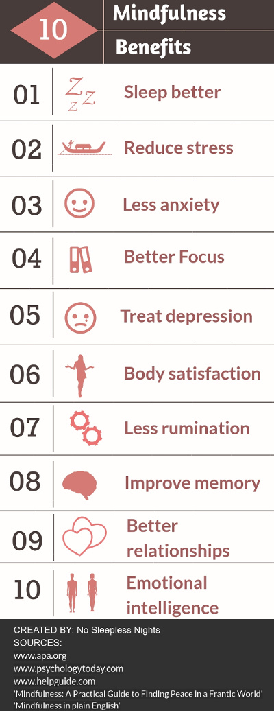 10 benefits of mindfulness infographic