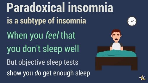 paradoxical insomnia definition in a graphic