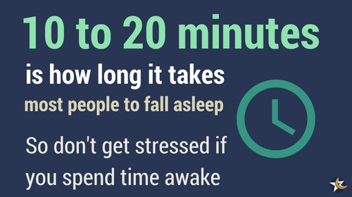 graphic showing it's normal to take 10 to 20 minutes to fall asleep
