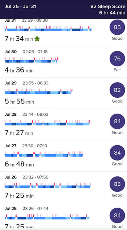screenshot of a week of sleep data on ethan green's fitbit app